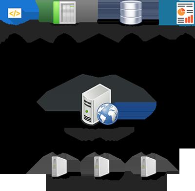 OPC: Registro de Datos